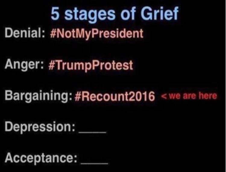 5 stagesofgrief