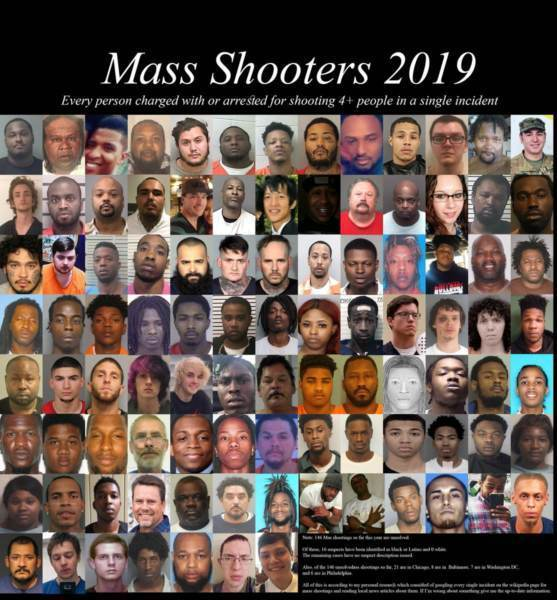 Media Isn't Being Honest About Mass Shootings in 2019 - Conservative