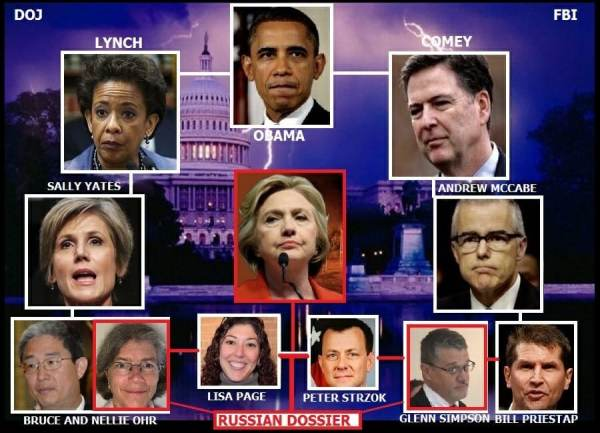 This image has an empty alt attribute; its file name is deep-state-2-600x433-1.jpg